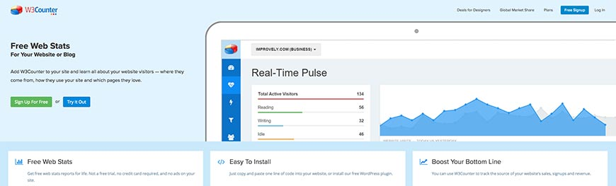 306e1a14e01 35 Amazing Web Analytics Tools that Rival Google Analytics