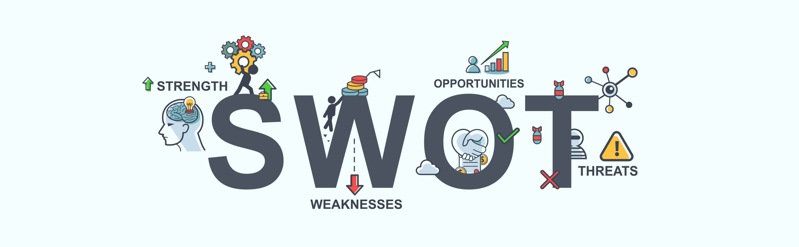What is a SWOT Analysis for Project Planning?