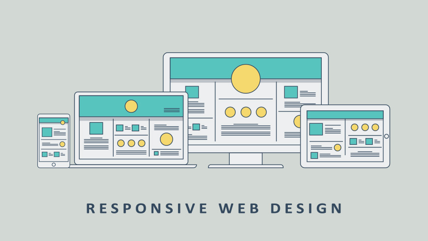 Wire Frame | How To Wireframe A Responsive Website Design