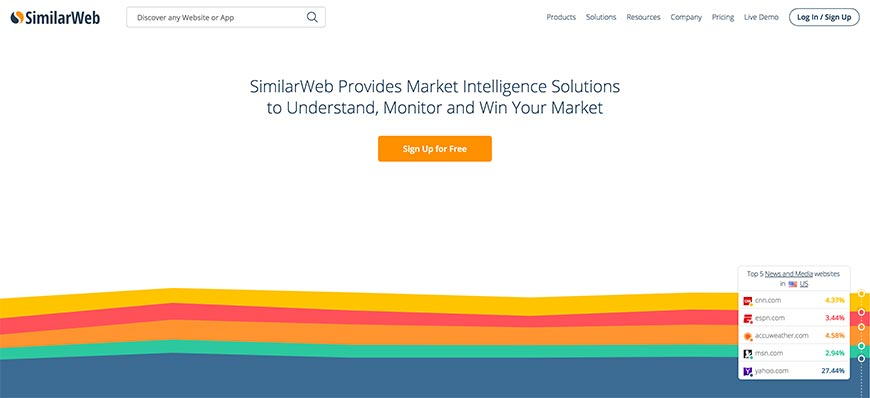 similarweb keyword ranking