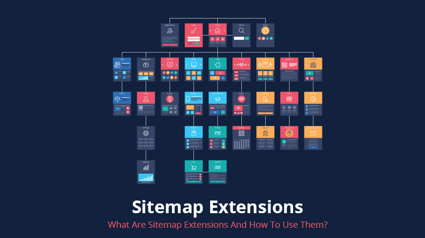 sitemap extensions