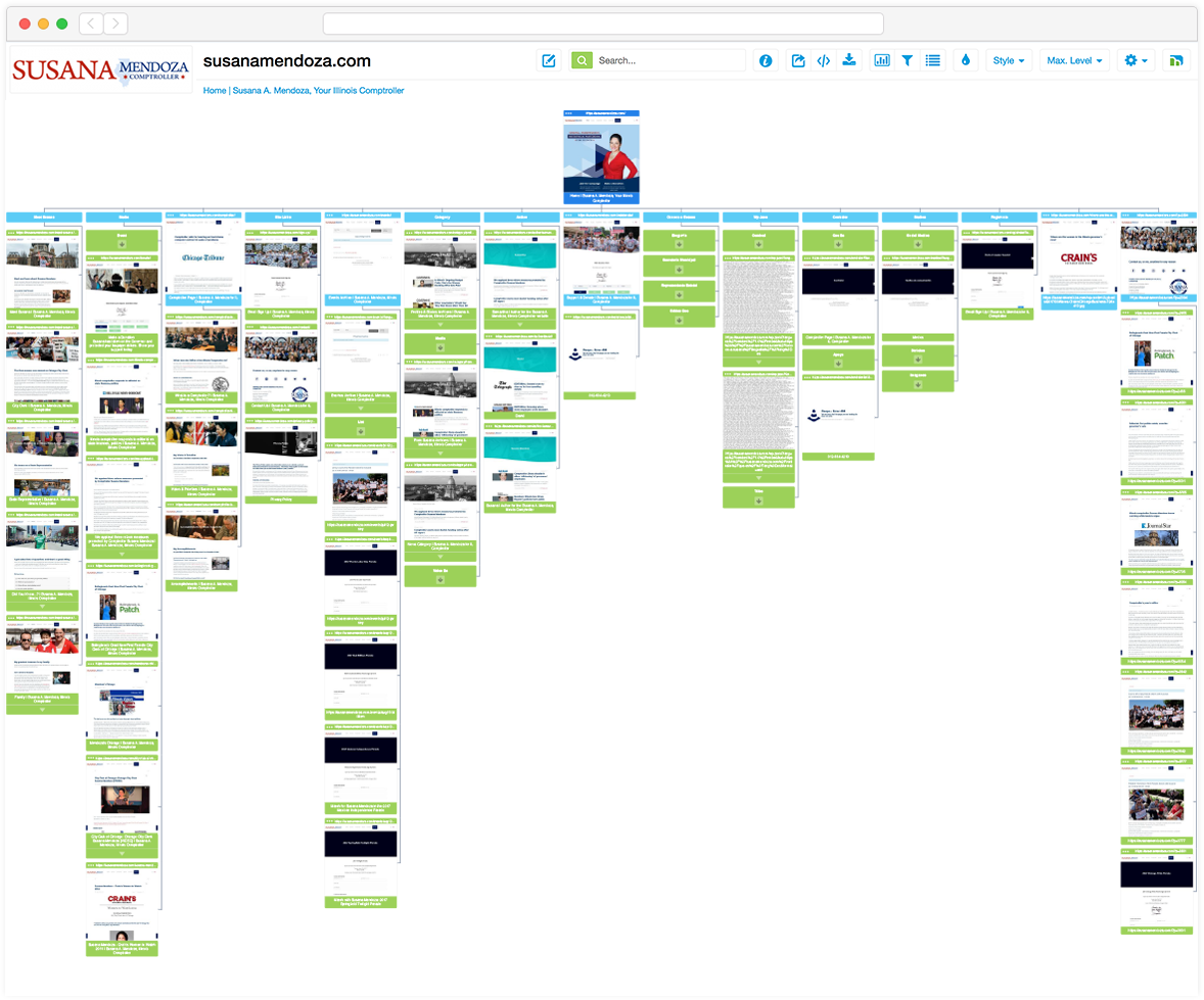home visual sitemap